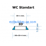 Winding Checks Ti Standart